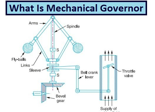 mechanical governor