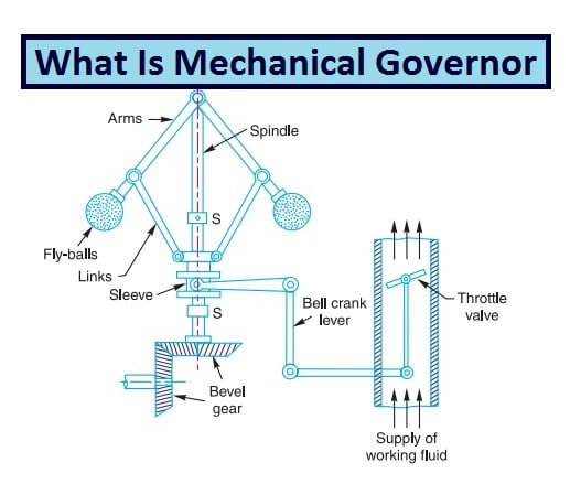 What Is Mechanical Governor  Explain Working Of Mechanical