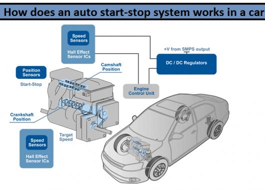 auto start-stop system