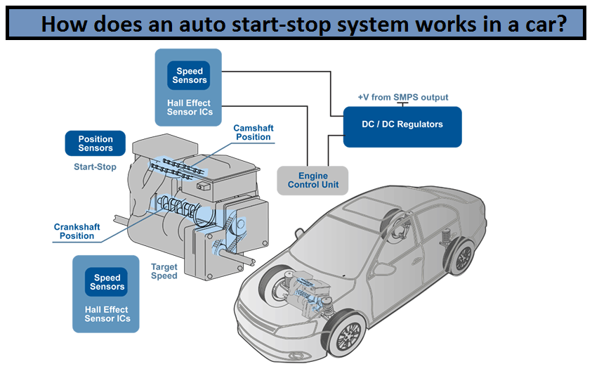 auto start-stop system