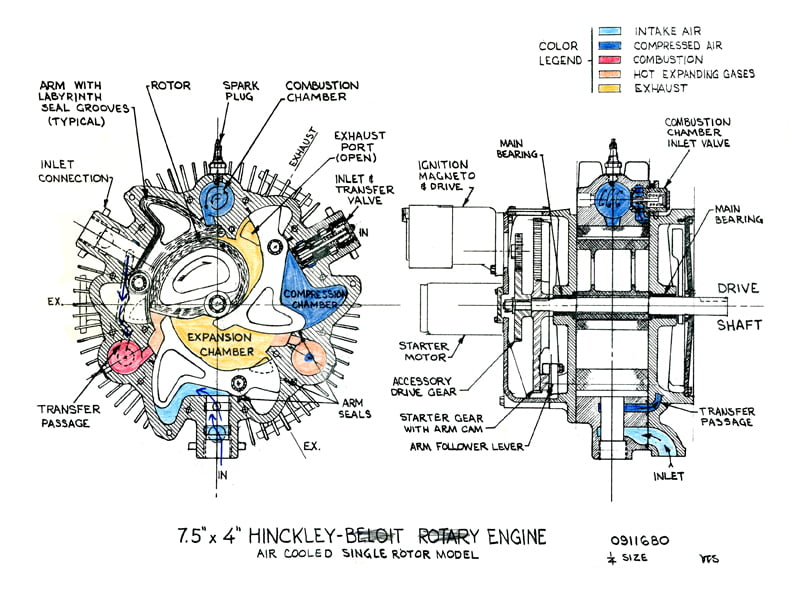 Combustion Engine Lever : How does radial engine work engineering insider