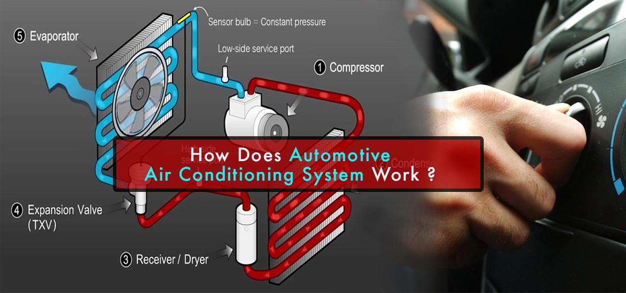 automotive air conditioning