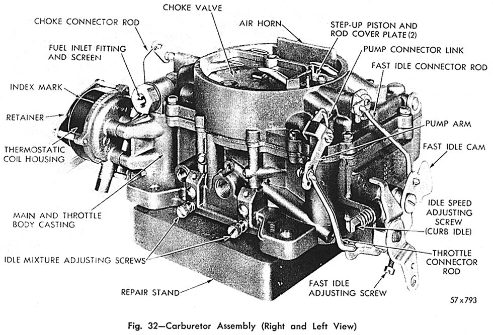 how does carburetor in main fuel system work