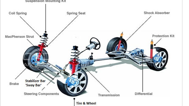 shock absorber types working engineering insider