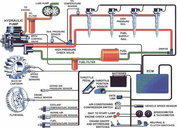 what is fuel injector   its types   working engineering Basic Diesel Engine Wiring Diagram Caterpillar Engine Diagram