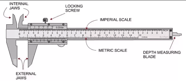 well labeled diagram of vernier caliper wiring diagram table Vernier Caliper Tutorial