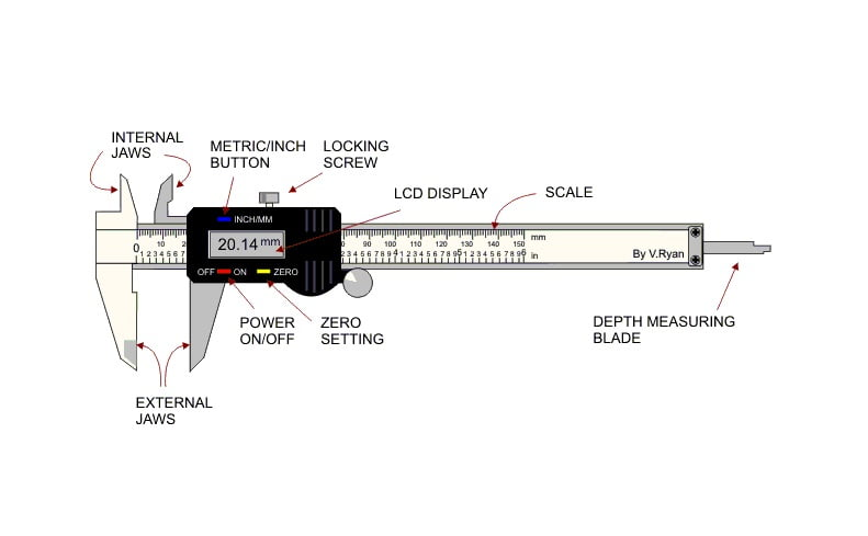 How To Use Vernier Caliper >> What Is Vernier Caliper Principle Of Working Of Vernier Scale