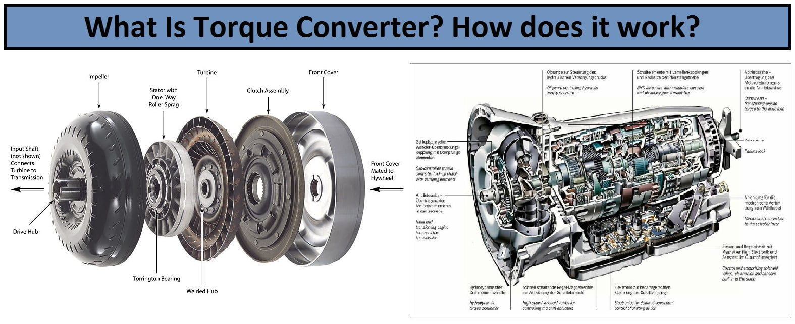 Torque Converter How It Works : What is torque converter how does it work engineering
