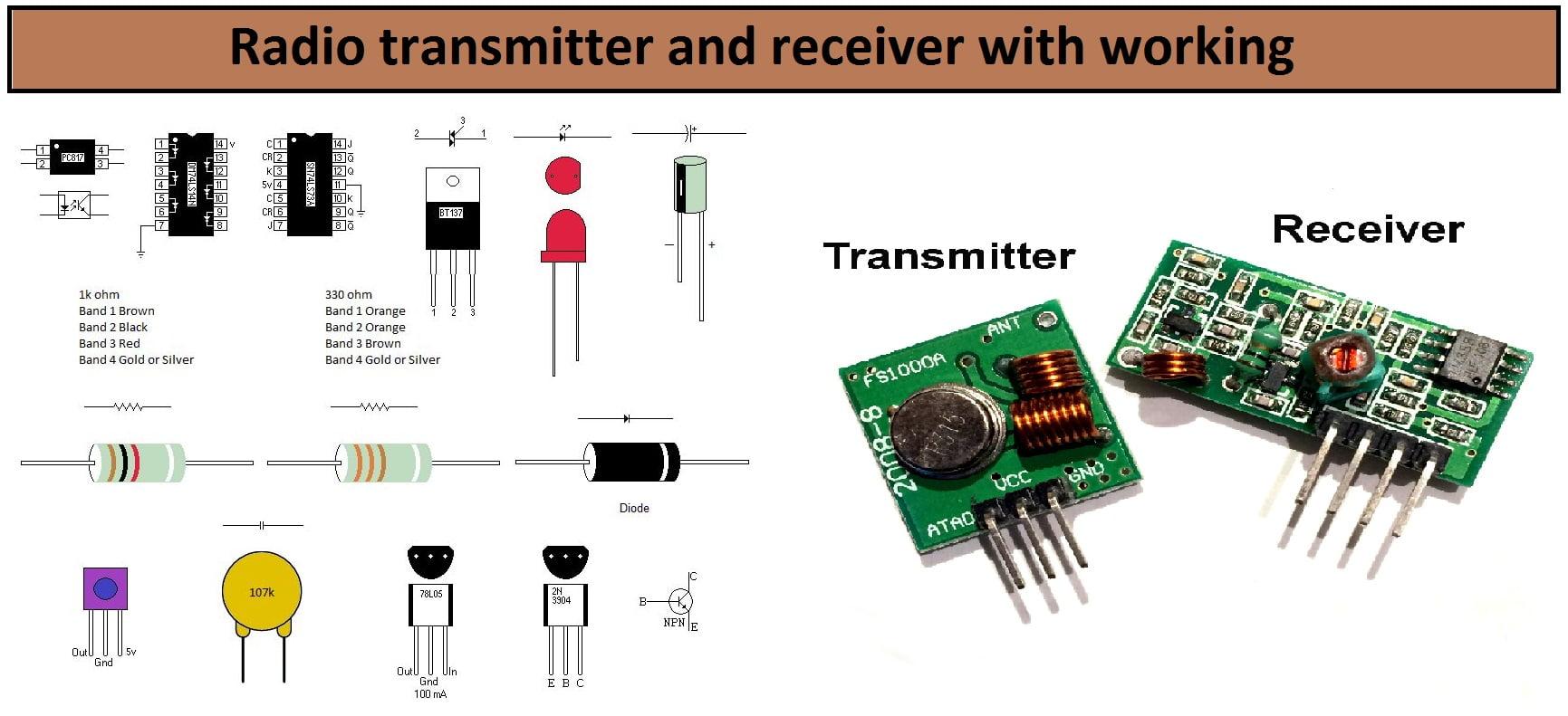 radio, transmitter, receiver