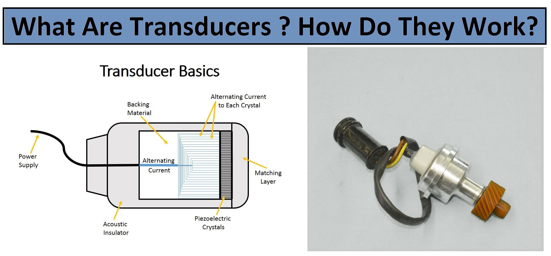 What Are Transducers   How Do They Work