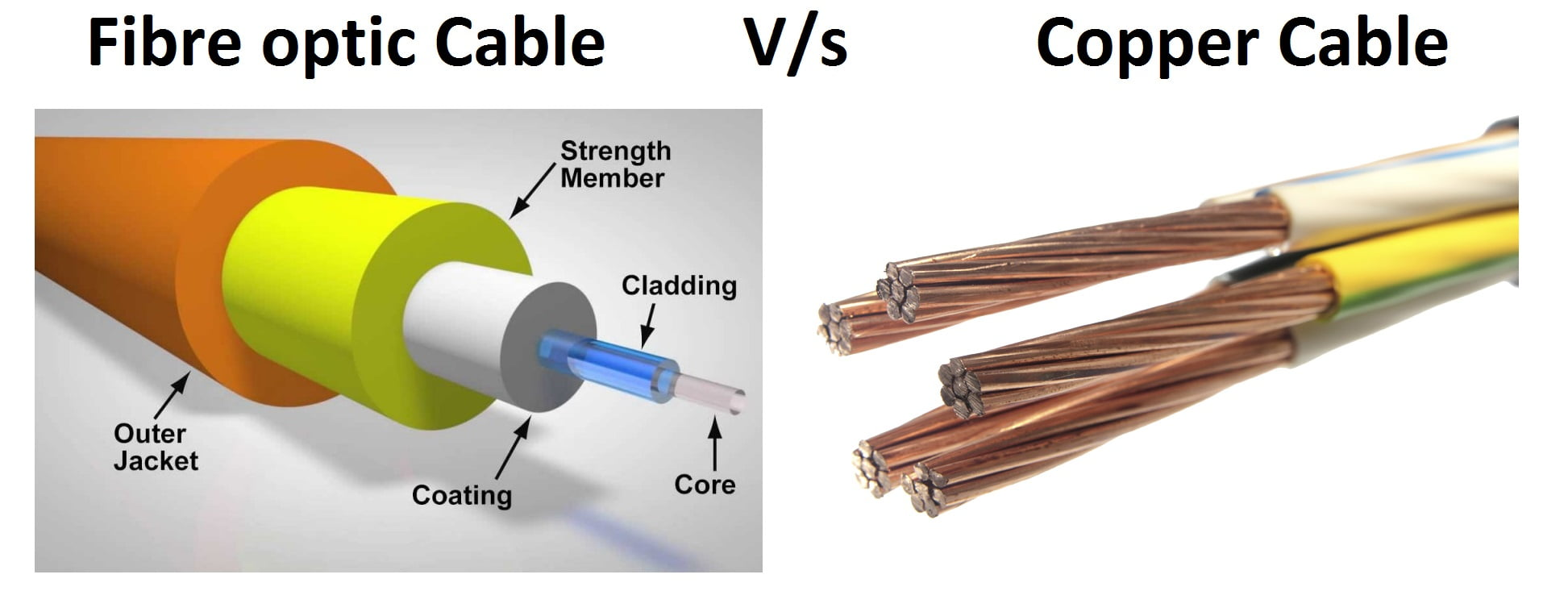 Why Is Fibre Optic Cable Better Than Copper Wire Cable ?