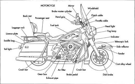 mototcycles