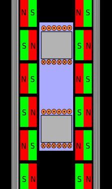 Electromagnetic elevators