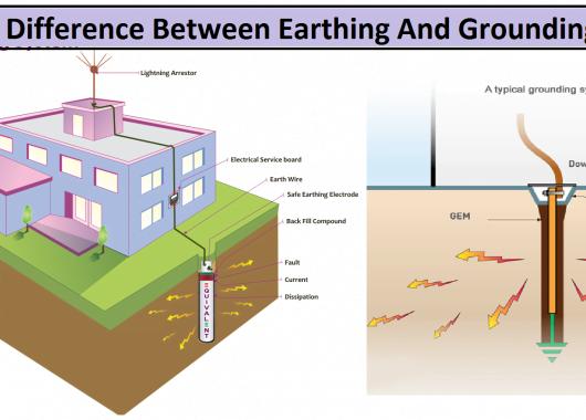 earthing, grounding