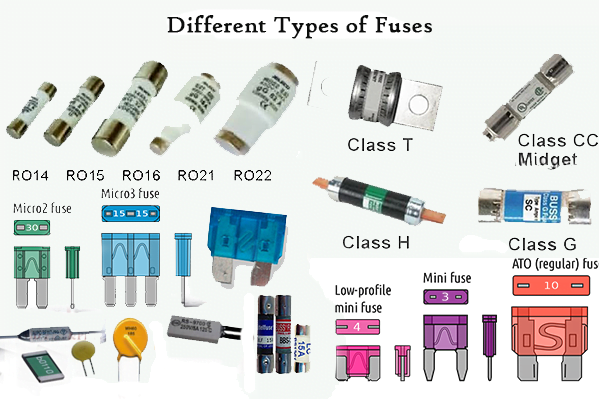 fuse and their types explained