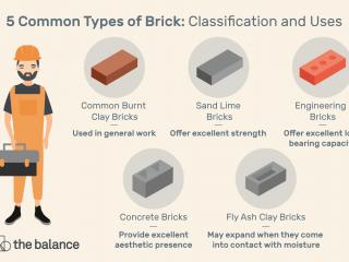 bricks types